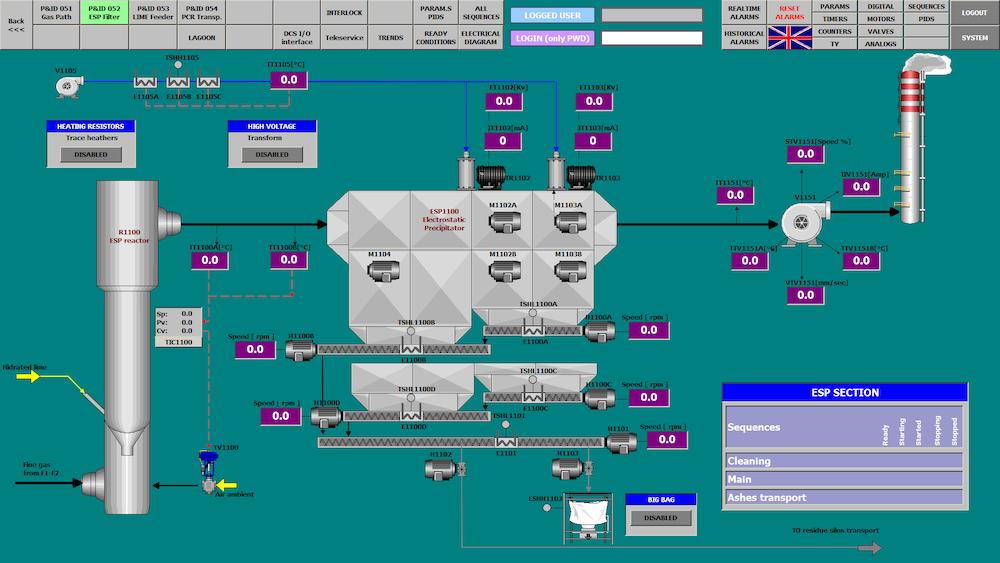 progetto di automazione impianto industriale